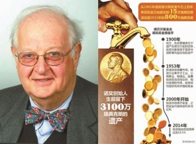 诺贝尔奖为何114年还发不完