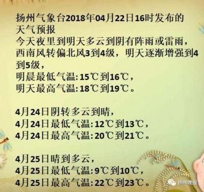 25℃→9℃→32℃!揚州天氣又玩過山車,悲催的是,小長假……