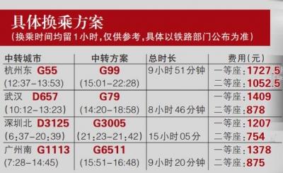 """扬州人注意!""""十一""""到香港高铁票很抢手,抢票换乘攻略收好"""