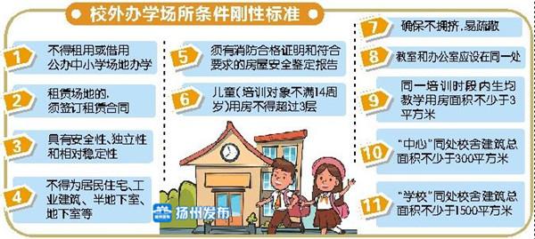 """【新时代 新作为 新篇章】扬州为校外培训""""立严规"""":居民住宅不得作为办学场所"""