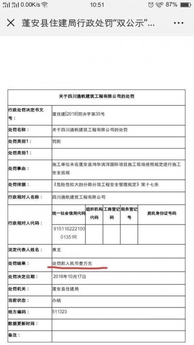 """四川3家建筑公司被罚款1元?住建局:工作失误少写个""""万"""""""