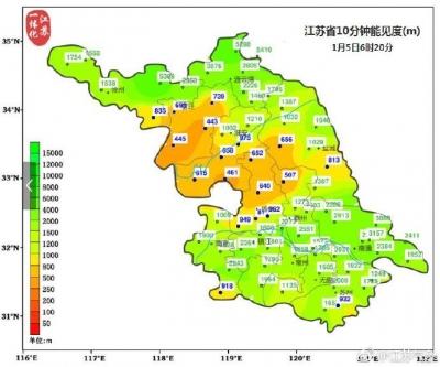 江苏省气象台今早发布大雾警报!扬州等城市部分地区能见度较低