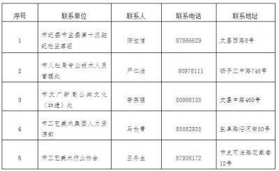 第九届扬州市工艺美术大师评审结果公示啦!有你认识的吗?