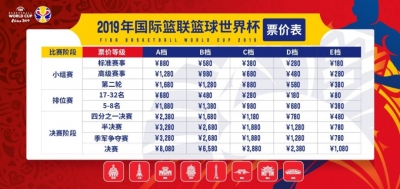 走!去南京看篮球世界杯小组赛,单场票今起开售,最低80元