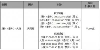 扬州(泰州)至大阪航线加密  9月1日起天天都有!