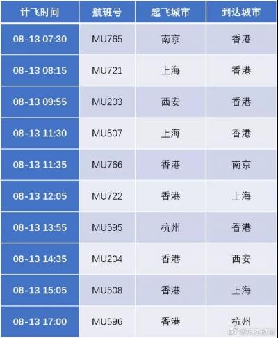 預警!香港機場今日多個航班取消,下午或再有非法集會
