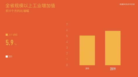 【江苏两会MGC】数据一增一减,背后透露了什么信号