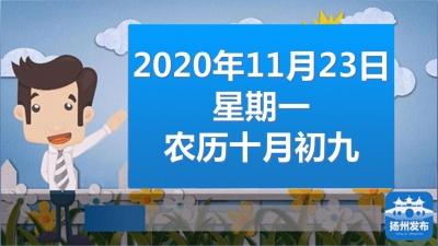 """扬州早七点:@扬州房东:违反""""群租房""""7项规定将从严处罚"""