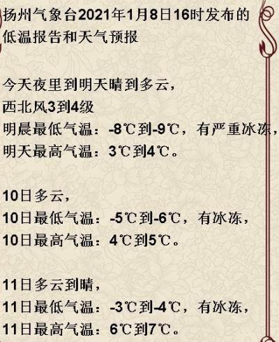 宝应-12.1℃!扬州气温再创新低,周末升温,但有一个不太好的消息……