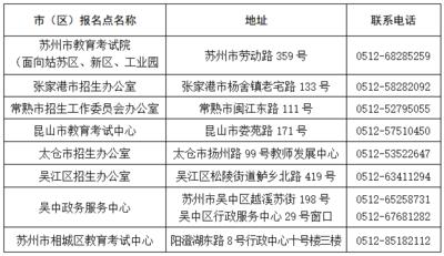 2021年江苏省成人高校招生退役军人免试入学网上报名特别提醒